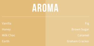 Kenya AA Kiruru Aroma