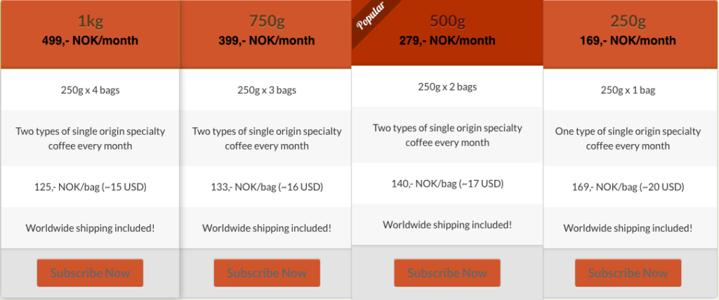 Kaffe Box Pricing as of February 2017